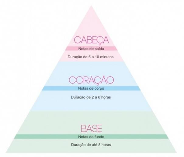 Empresa Essência Personalizada  em Mairiporã - Essência Personalizada em São Paulo