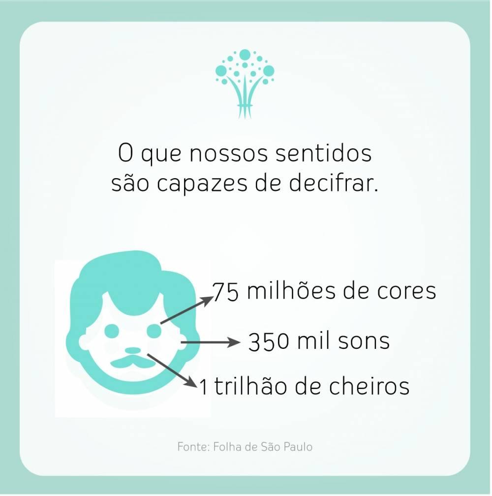 Empresa Essência Personalizada  no Rio Pequeno - Essência Personalizada no Paraná