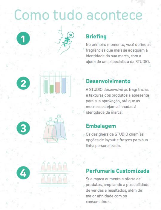 Empresas Aromatização Ambiente Valores  no Grajau - Aromatização para Ambientes