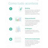 Empresas aromatização ambiente valores  no Grajau